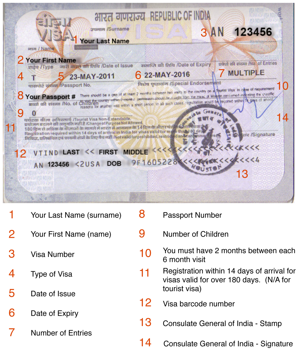 How To Read Your Indian Visa
